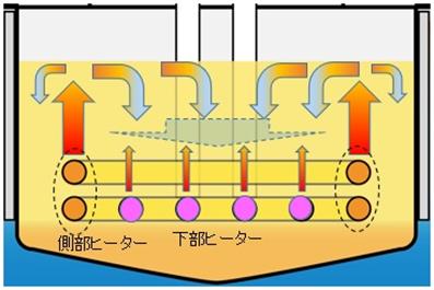 クールフライヤー構造2